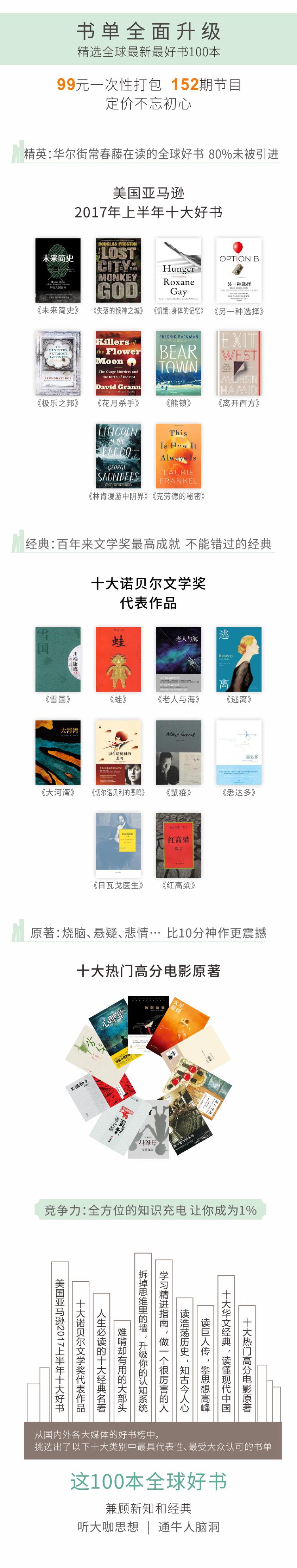 全球好书100本精华解读第二季