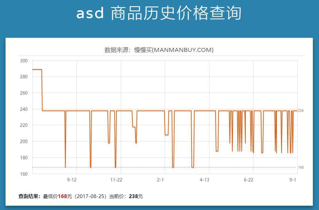 电商历史价格查询asd-price