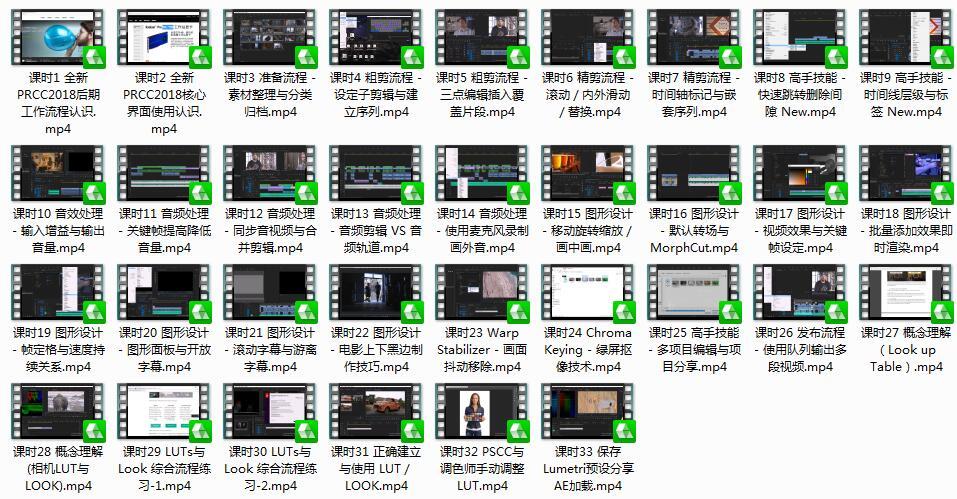 Premiere 2018零基础教程